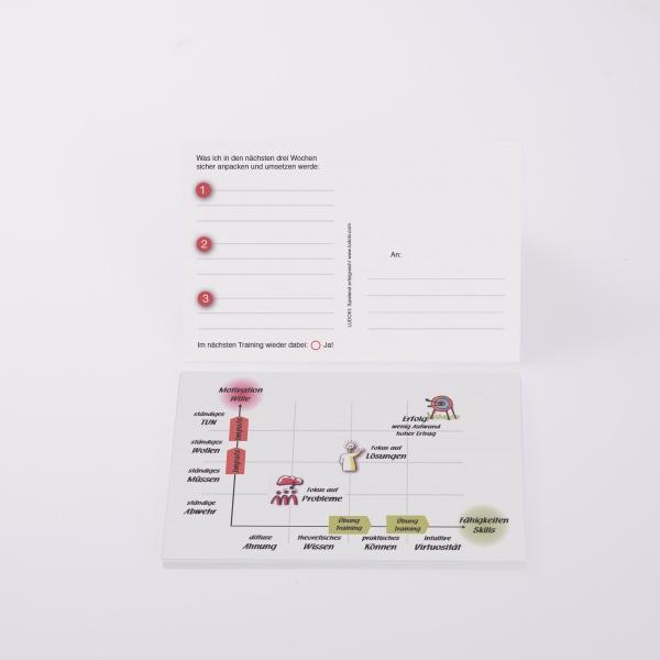 """Postkarte """"Skill Will Chart"""""""
